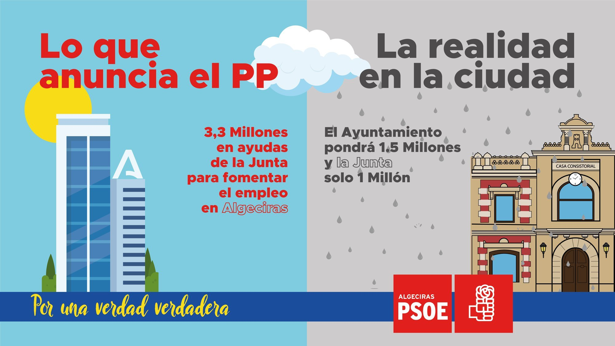 El PSOE lamenta las condiciones draconianas del Plan Aire de la Junta que impedirá la oportunidad de empleo a 200 algecireños